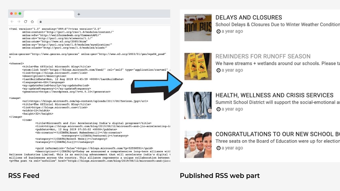Publishing a custom RSS feed using a BindTuning web part